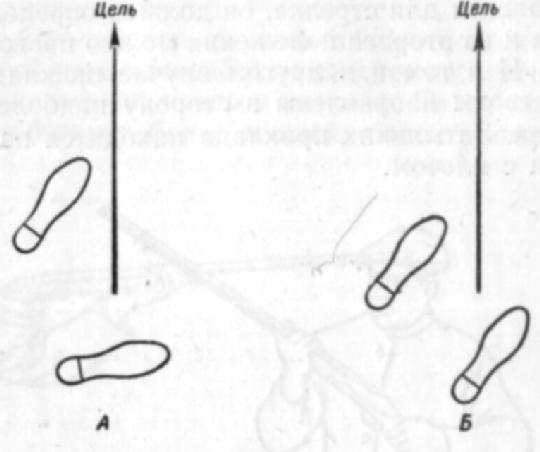 Положение ступней ног стрелка по отношению направления стрельбы