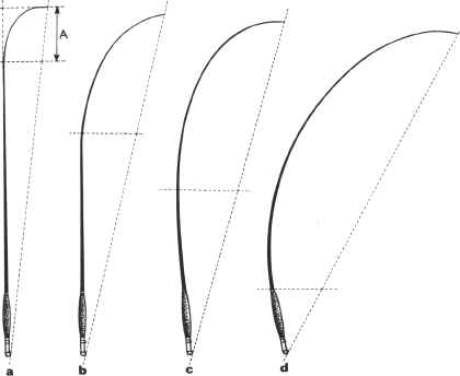 параболический строй удилища