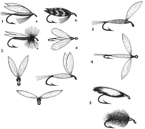 Рис. 65. Положение крылышек искусственной мушки