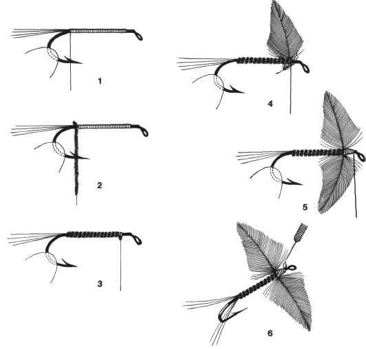 Как сделать мушки для рыбалки своими руками