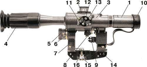 Устройство прицела снайперского оптического ПСО-1