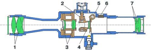 Оптическая система ПСО-1