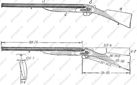 Основные части ружья (размеры