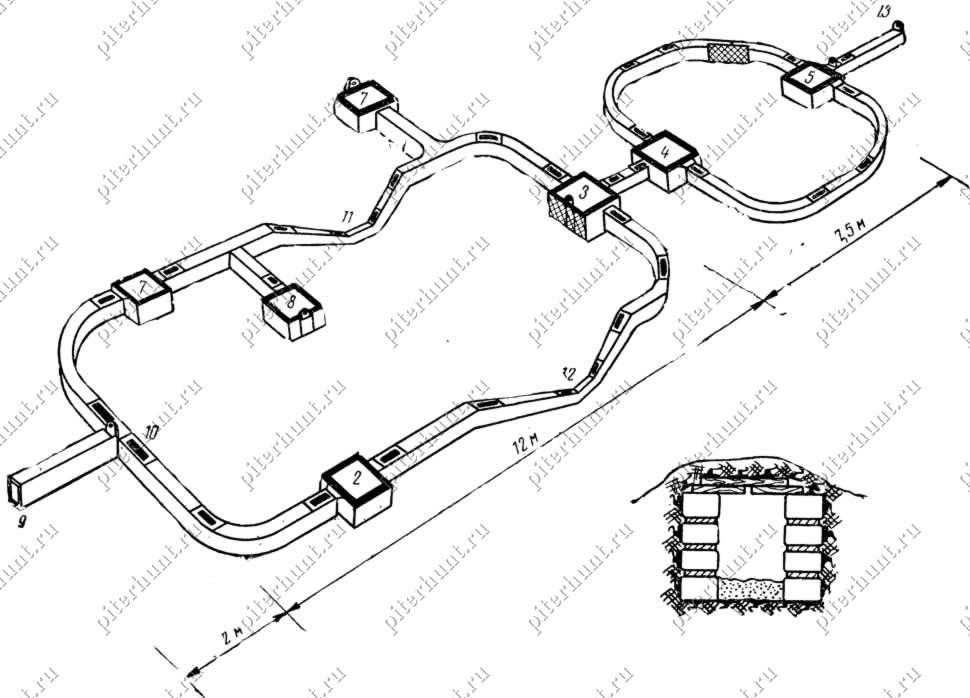 Схема-план искусственной норы