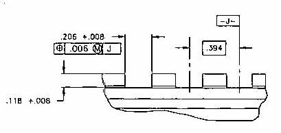 MIL-STD-1913 (AR)