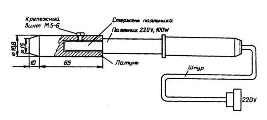 приспособления для выправления пластмассовых гильз после применения